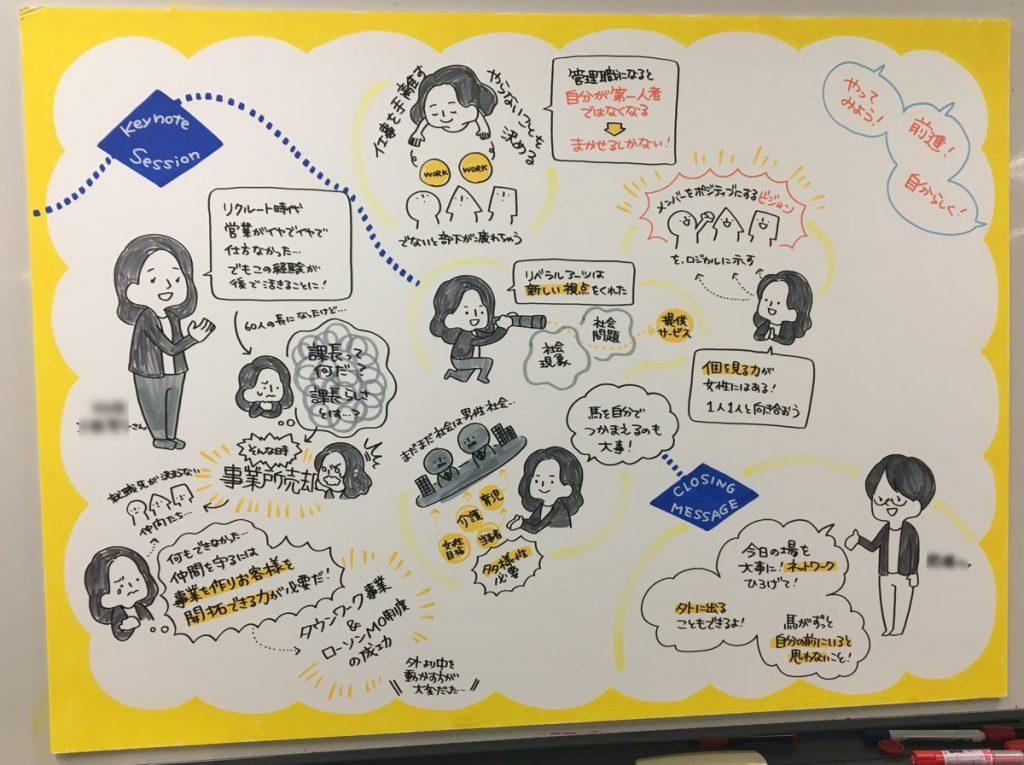 KDDI様 JLP Encourage Meetingグラレコ