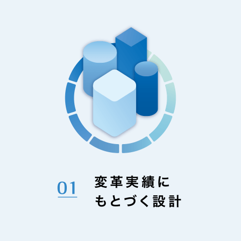 01. 変革実績にもとづく設計