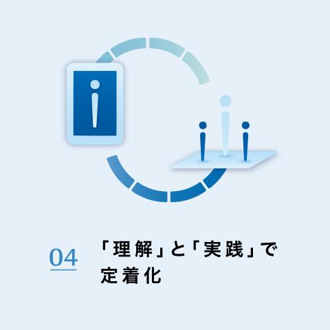 04. 「理解」と「実践」で定着化
